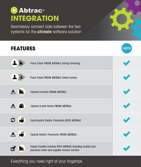 Abtrac & Xero Integration Infographic-1
