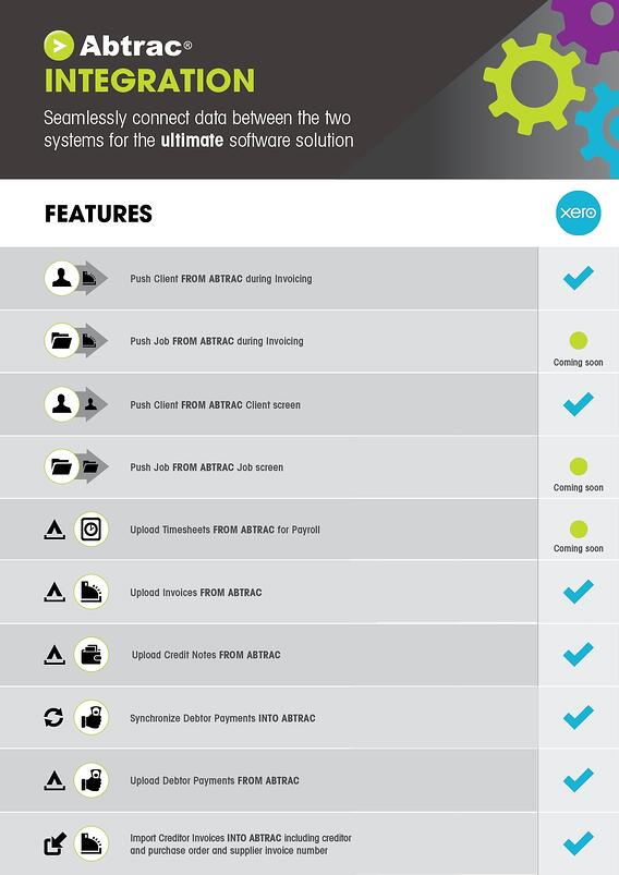 Abtrac & Xero Integration Infographic