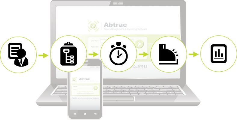 Abtrac Online's Features