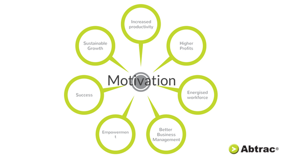 The motivation circle.png