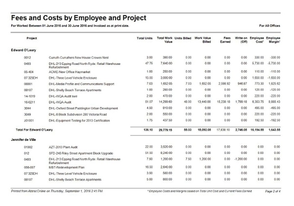 Key performance indicators - Fees Earned by Employee, Client and Project