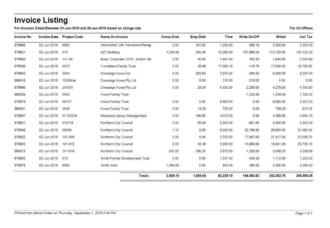 Key performance indicators - Invoice listing