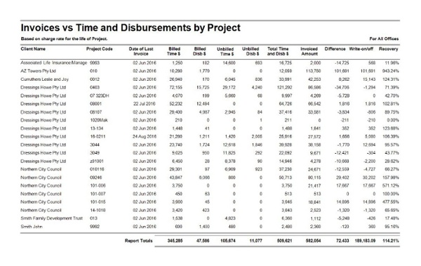 Invoice vs Time and Disbursements by Project