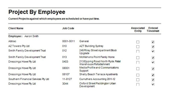 Report Projects by Employee